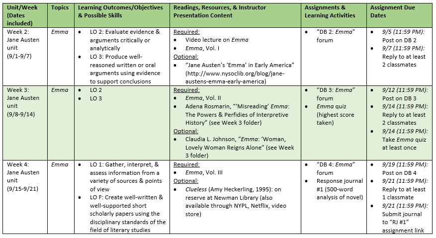 plan for coursework Effective planning aid for geology coursework investigations ( gl6) the following are a number of questions to help students at the planning stage of their a2 investigations not all will be relevant for every investigation some questions are designed to help provide evidence for key skills enquiry.
